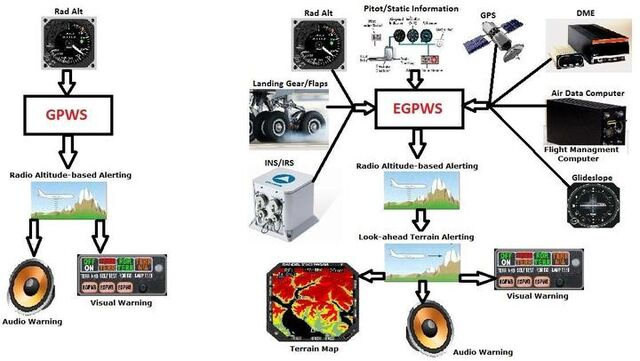 File:EGPWSystem.jpg