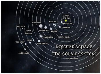 MystaraSolarSystemMap2.jpg