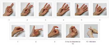 Chinese-hand-counting