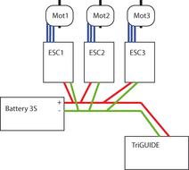Powerwiring