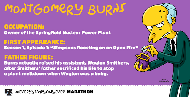 File:Mr Burns-Every Simpsons Ever.png
