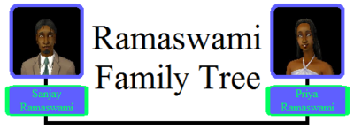 Ramaswami Family Tree