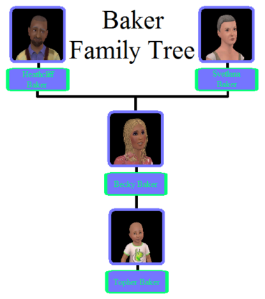 Baker Family Tree (Sunset Valley)