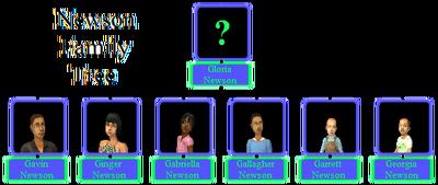 Newson Family Tree