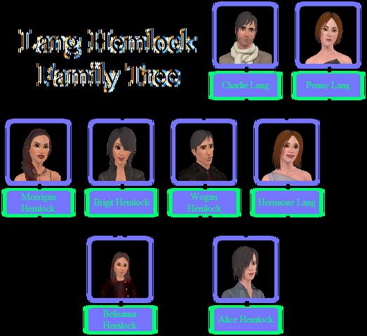 File:Lang-Hemlock Family Tree.png