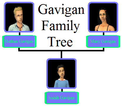 File:Gavigan Family Tree.png