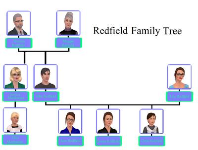 Redfield family tree
