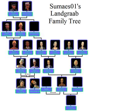Sumaes01's Landgraab Family Tree