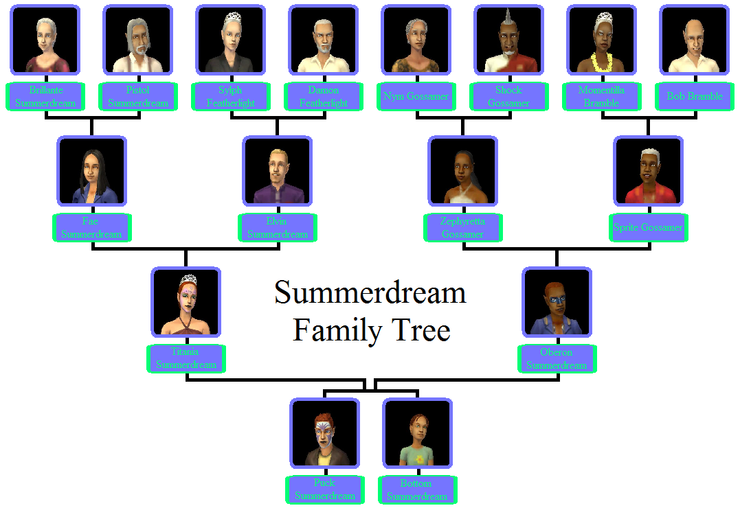 summerdream family the sims wiki fandom powered by wikia