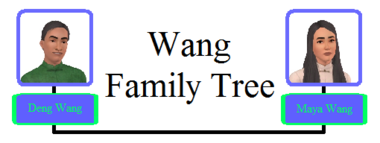 Wang Family Tree