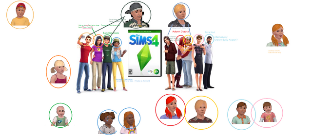 File:Sims 4 whoswoh.png