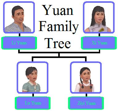 Yuan Family Tree