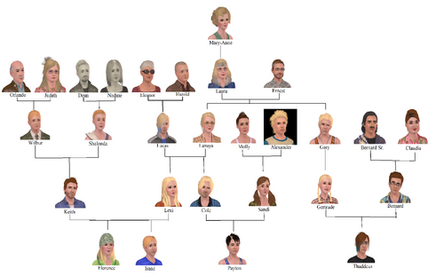 The Andresen Family tree ver2
