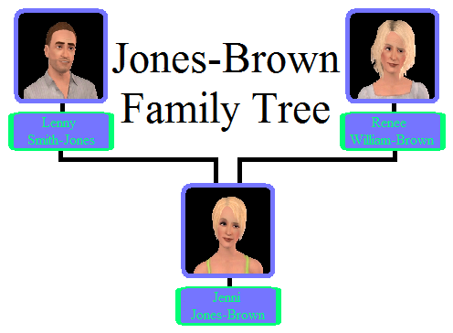 File:Jones-Brown Family Tree.png