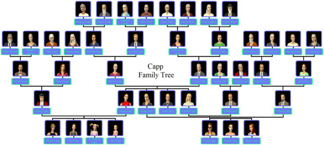 File:Capp Family Tree.png
