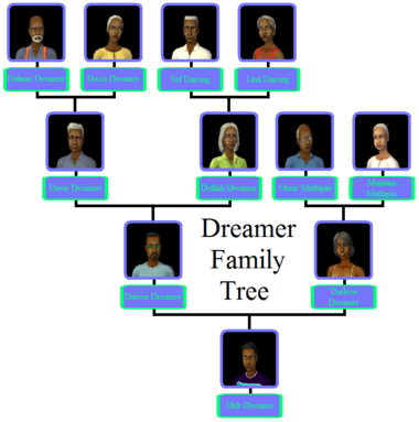 Dreamer Family Tree