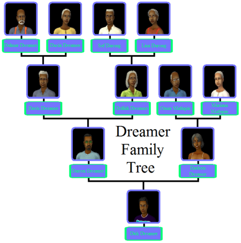 File:Dreamer Family Tree.png