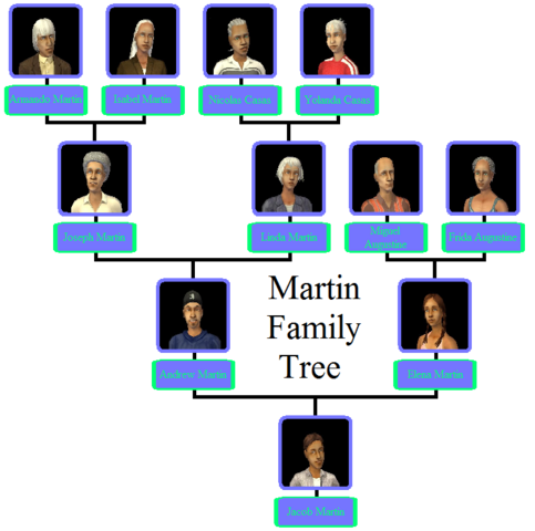 File:Martin Family Tree.png