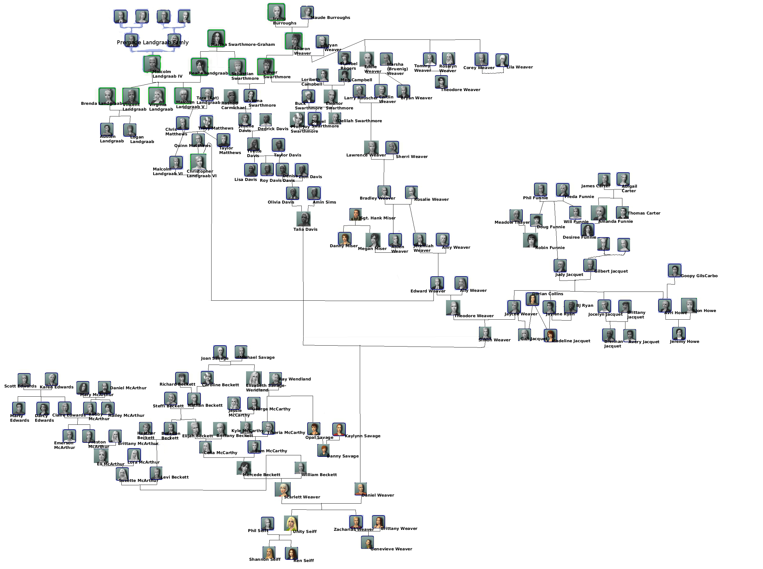 Image - Cloverdale Family Tree With Names.png | The Sims Fanon ...