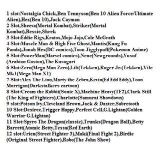Super Smash Bros Lawl character list