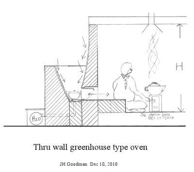 Goodman, Thru wall oven.jpg