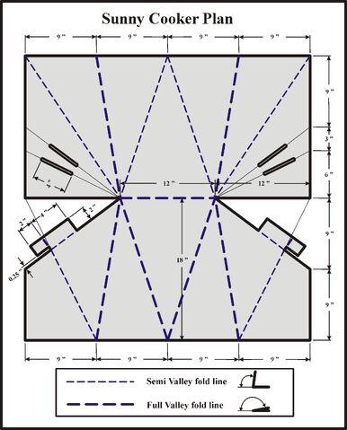 File:Sunny Cooker Construction Plan.jpg