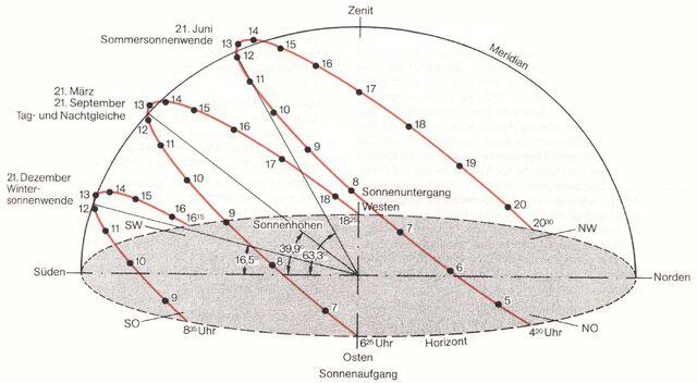 File:Sv11411417-horizont.jpg