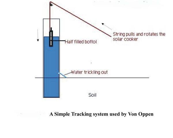 File:Solar-cooker-design-low cost tracker Figure 35.jpg