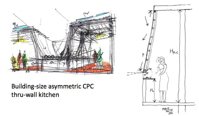 File:Midsize CPC kitchen image, Joel Goodman, 2-11-14.jpg