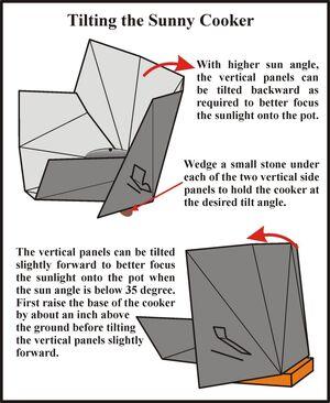 Sunny Cooker - Tilting Steps