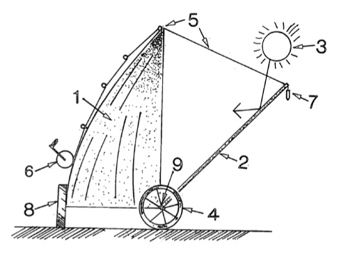 File:Solar Smelters International patent app. illustration 4-10.jpg .jpg