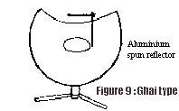 File:Solar-cooker-designs-ghai type-F9.jpg
