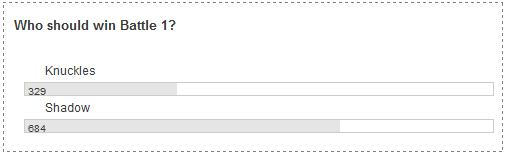 File:Results-w32b1.jpg