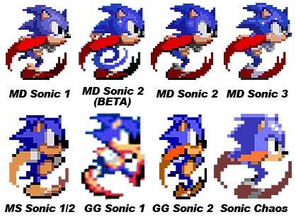 File:Sonic - Distintos Modos de Carreritas.jpg