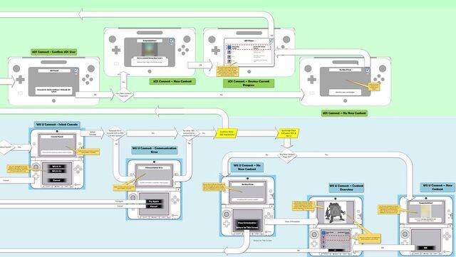 File:RoL Gameplay 10.jpg