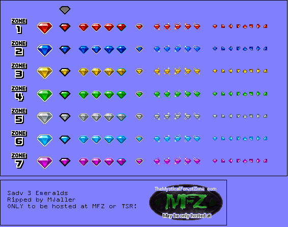 File:Chaos Emerlad Sprites.png