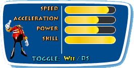 File:Eggman-Wii-Stats.png
