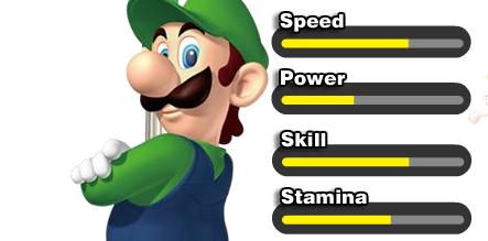 File:Luigi-Stats.png