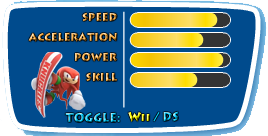 File:Knuckles-Wii-Stats.png