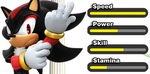 Shadow-Stats