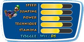 File:Luigi-DS-Stats.png