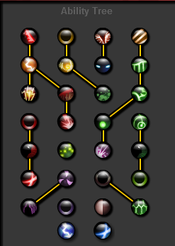 Ability Tree Biological Sonny 2 1