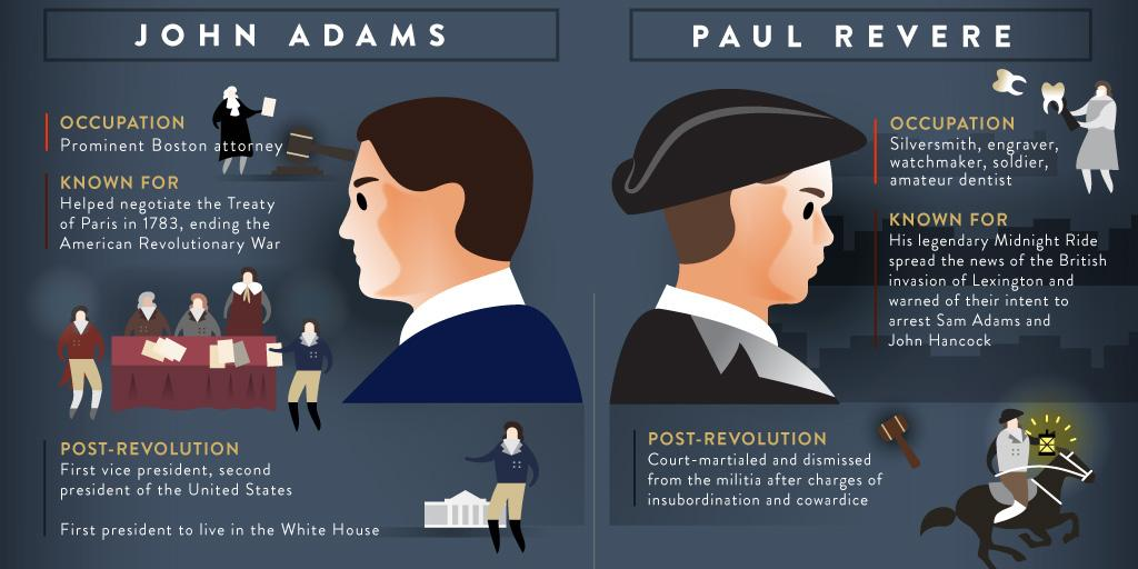 Sons_of_Liberty_infographic.jpg