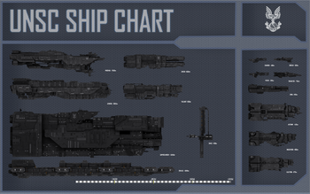 Ship Chart fixed1920