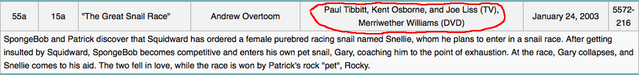File:The Great Snail Race writers on Wikipedia.png