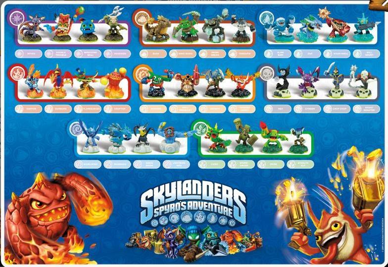 skylanders spyro poster pdf