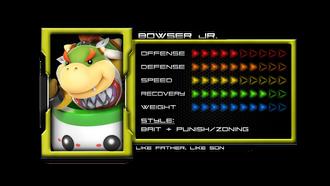 Kuroham-Bowser Jr
