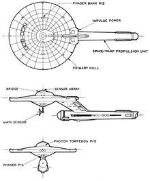 Saladin class schematic