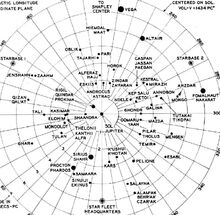 SFTM star chart