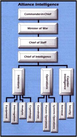 File:Alliance Intelligence2.jpg